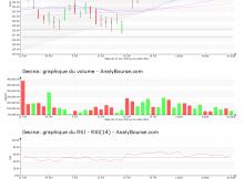 chart-fr0010040865-xpar-gfc-2019-08-18