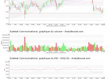 chart-fr0010221234-xpar-etl-2019-08-18