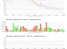 chart-fr0010241638-xpar-mery-2019-08-18
