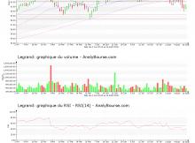 chart-fr0010307819-xpar-lr-2019-08-17