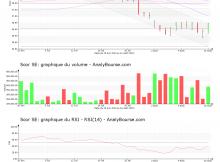 chart-fr0010411983-xpar-scr-2019-08-18