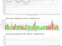 chart-nl0000235190-xpar-air-2019-08-21