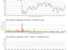 chart-fr0000053381-xpar-dbg-2019-09-02