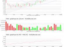 chart-fr0000120271-xpar-fp-2019-09-20