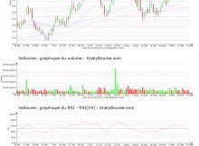 chart-fr0000120354-xpar-vk-2019-09-20