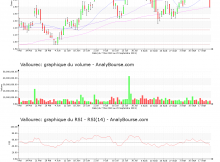 chart-fr0000120354-xpar-vk-2019-09-23