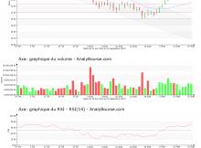 chart-fr0000120628-xpar-cs-2019-09-20