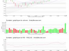 chart-fr0000121121-xpar-rf-2019-09-20