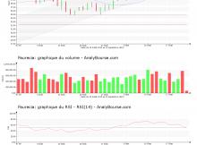 chart-fr0000121147-xpar-eo-2019-09-23