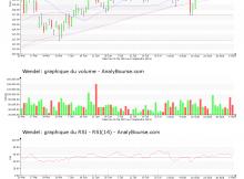 chart-fr0000121204-xpar-mf-2019-09-08