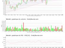 chart-fr0000121204-xpar-mf-2019-09-22