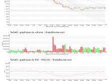 chart-fr0004188670-xpar-tktt-2019-09-23