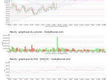chart-fr0010112524-xpar-nxi-2019-09-22