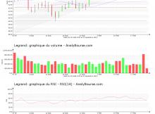 chart-fr0010307819-xpar-lr-2019-09-23