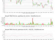 chart-fr0000033904-xpar-jcq-2019-11-19