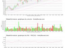 chart-fr0000051807-xpar-rcf-2019-11-10