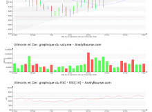 chart-fr0000052516-xpar-rin-2019-11-10