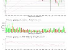 chart-fr0000060402-xpar-abio-2019-11-09