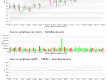 chart-fr0000064578-xpar-fdr-2019-11-10