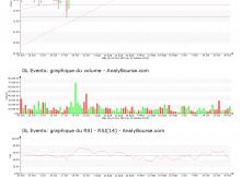 chart-fr0000066672-xpar-glo-2019-11-02