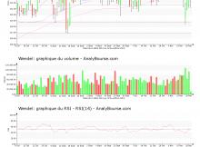chart-fr0000121204-xpar-mf-2019-11-21