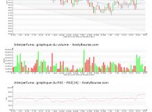 chart-fr0004024222-xpar-itp-2019-11-09