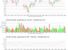 chart-fr0006174348-xpar-bvi-2019-11-10