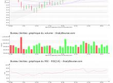 chart-fr0006174348-xpar-bvi-2019-11-20