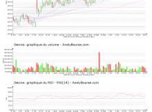 chart-fr0010040865-xpar-gfc-2019-11-10