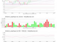 chart-fr0010313833-xpar-ake-2019-11-10