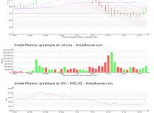 chart-fr0010331421-xpar-iph-2019-11-06