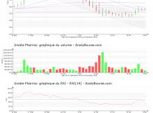 chart-fr0010331421-xpar-iph-2019-11-09