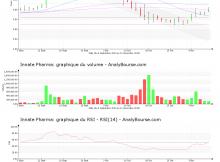 chart-fr0010331421-xpar-iph-2019-11-11