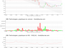 chart-fr0010417345-xpar-dbv-2019-11-11