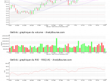 chart-fr0010533075-xpar-get-2019-11-10
