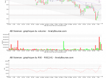 chart-fr0010557264-xpar-ab-2019-11-12