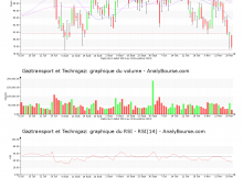 chart-fr0011726835-xpar-gtt-2019-11-21