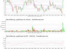 chart-fr0000053381-xpar-dbg-2019-12-09