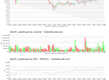 chart-fr0004163111-xpar-gnft-2019-12-22