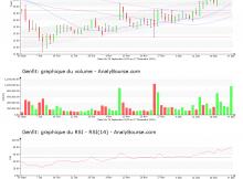 chart-fr0004163111-xpar-gnft-2019-12-29