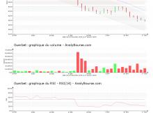 chart-fr0000032526-xpar-gbt-2020-01-18