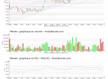 chart-fr0000039620-xpar-mrn-2020-01-15