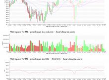 chart-fr0000053225-xpar-mmt-2020-01-19