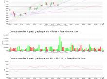 chart-fr0000053324-xpar-cda-2020-01-18