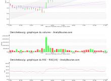 chart-fr0000053381-xpar-dbg-2020-01-18