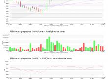 chart-fr0000060402-xpar-abio-2020-01-18