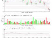 chart-fr0000063935-xpar-bon-2020-01-18