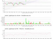 chart-fr0000065484-xpar-lss-2020-01-18