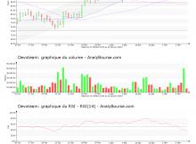 chart-fr0000073793-xpar-dvt-2020-01-14
