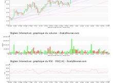 chart-fr0000074072-xpar-big-2020-01-18